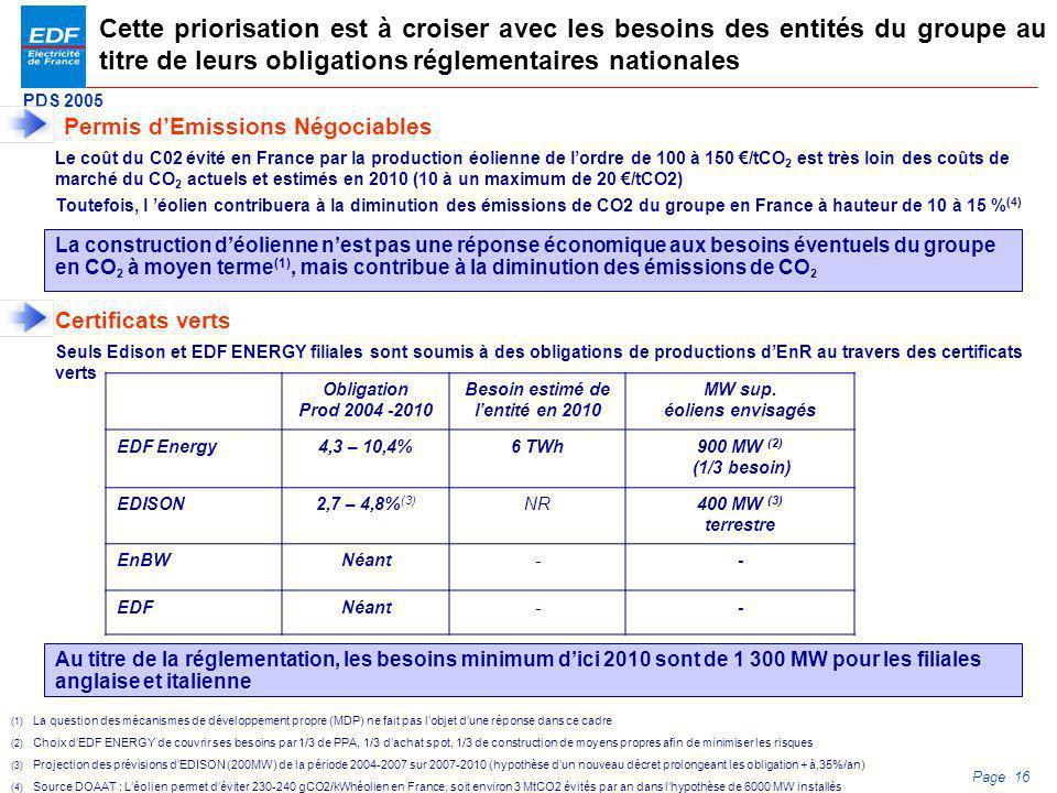 PDS 2005 Page 16 Cette priorisation est à croiser avec les besoins des entités du groupe au titre de leurs obligations réglementaires nationales Certi