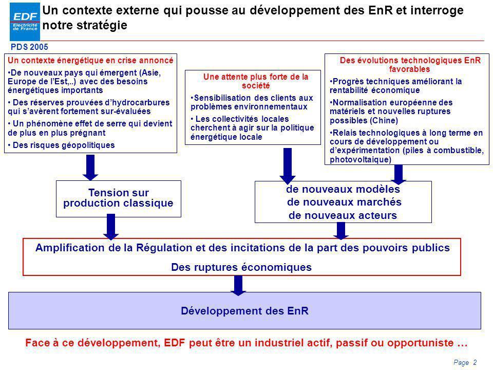 PDS 2005 Page 2 Un contexte externe qui pousse au développement des EnR et interroge notre stratégie Amplification de la Régulation et des incitations