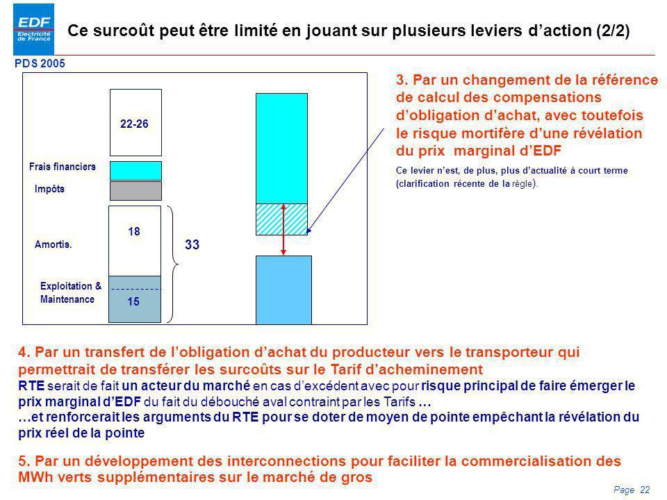 PDS 2005 Page 22 Ce surcoût peut être limité en jouant sur plusieurs leviers daction (2/2) 3. Par un changement de la référence de calcul des compensa
