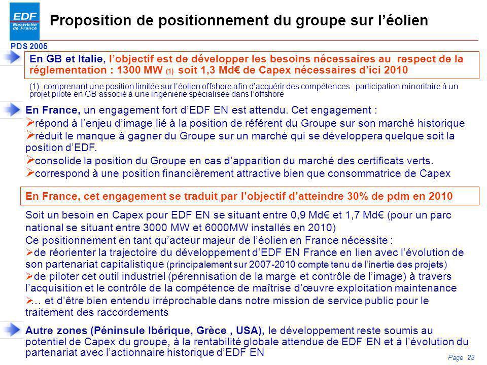 PDS 2005 Page 23 Autre zones (Péninsule Ibérique, Grèce, USA), le développement reste soumis au potentiel de Capex du groupe, à la rentabilité globale