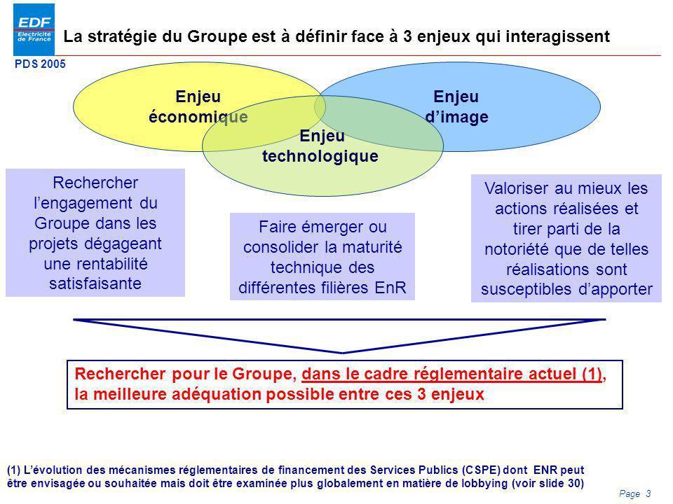 PDS 2005 Page 3 La stratégie du Groupe est à définir face à 3 enjeux qui interagissent Rechercher lengagement du Groupe dans les projets dégageant une