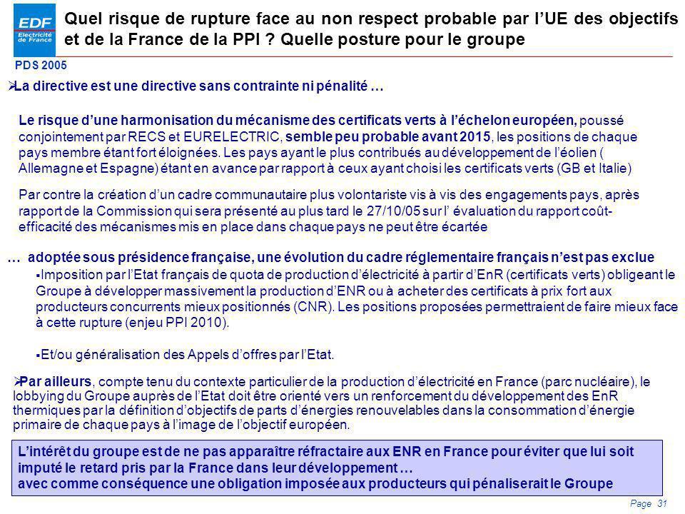 PDS 2005 Page 31 Quel risque de rupture face au non respect probable par lUE des objectifs et de la France de la PPI ? Quelle posture pour le groupe I