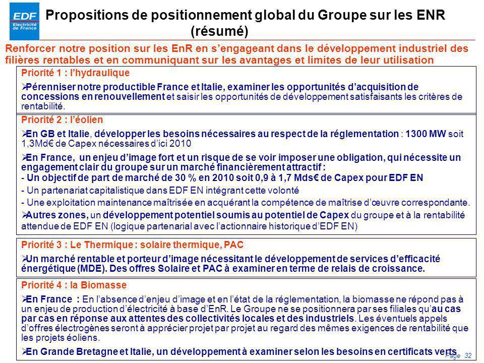PDS 2005 Page 32 Priorité 2 : léolien En GB et Italie, développer les besoins nécessaires au respect de la réglementation : 1300 MW soit 1,3Md de Cape