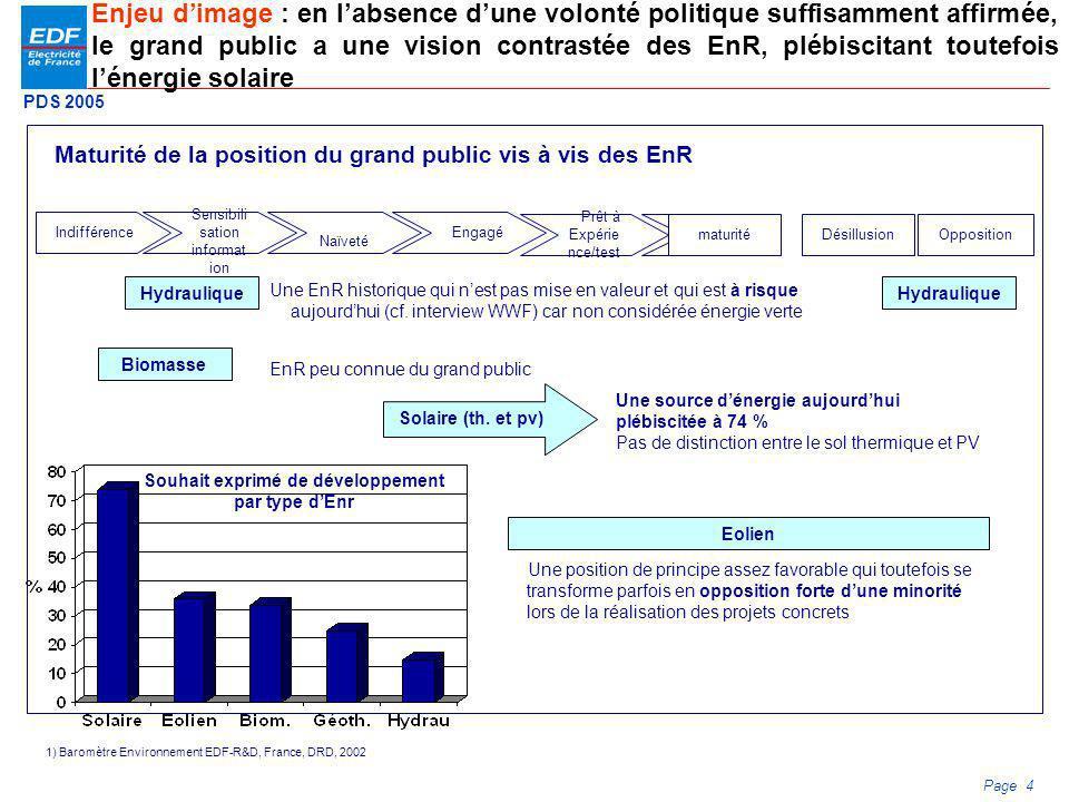 PDS 2005 Page 4 Enjeu dimage : en labsence dune volonté politique suffisamment affirmée, le grand public a une vision contrastée des EnR, plébiscitant