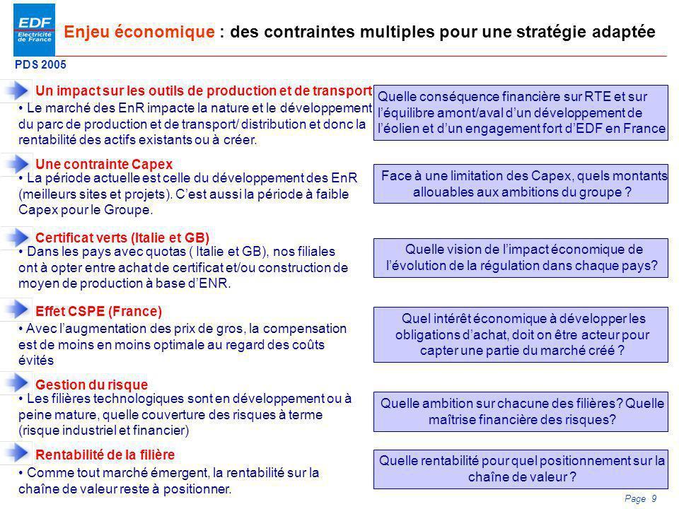 PDS 2005 Page 9 Enjeu économique : des contraintes multiples pour une stratégie adaptée Une contrainte Capex Effet CSPE (France) Rentabilité de la fil