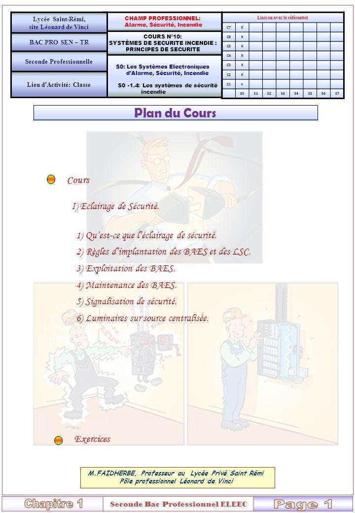 Page: 3/ 7 Cours n°11 – Systèmes de Sécurité Incendie – Léclairage de sécurité - FC Objectif: Liaison avec le référentiel C7X C6X C5X C4X C3X C2X C1X S0S1S2S3S4S5S6S7 CHAMP PROFESSIONNEL: Alarme, Sécurité, Incendie COURS N°11: SYSTÈMES DE SECURITE INCENDIE : LECLAIRAGE DE SECURITE S0: Les Systèmes Electroniques dAlarme, Sécurité, Incendie S0 -1.4: Les systèmes de sécurité incendie Lycée Saint-Rémi, site Léonard de Vinci BAC PRO SEN – TR Seconde Professionnelle NOM:……………………..… PRENOM:………………..