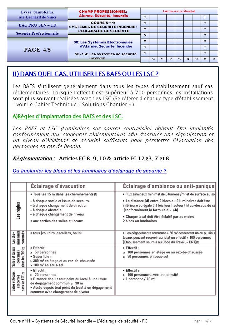 Page: 6/ 7 Cours n°11 – Systèmes de Sécurité Incendie – Léclairage de sécurité - FC Liaison avec le référentiel C7x C6X C5X C4X C3X C2X C1X S0S1S2S3S4