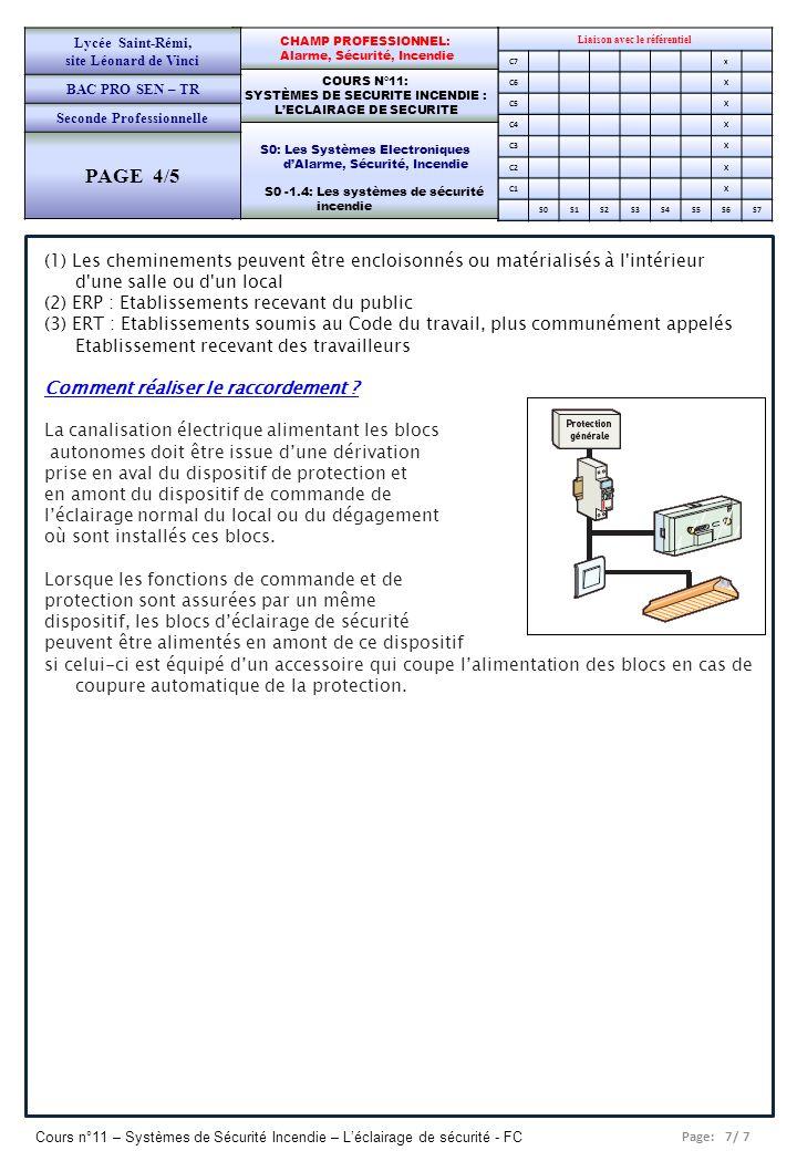 Page: 8/ 7 Cours n°11 – Systèmes de Sécurité Incendie – Léclairage de sécurité - FC Liaison avec le référentiel C7x C6X C5X C4X C3X C2X C1X S0S1S2S3S4S5S6S7 CHAMP PROFESSIONNEL: Alarme, Sécurité, Incendie COURS N°11: SYSTÈMES DE SECURITE INCENDIE : LECLAIRAGE DE SECURITE S0: Les Systèmes Electroniques dAlarme, Sécurité, Incendie S0 -1.4: Les systèmes de sécurité incendie Lycée Saint-Rémi, site Léonard de Vinci BAC PRO SEN – TR Seconde Professionnelle PAGE 4/5 Exemple de raccordement
