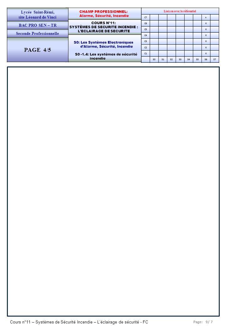 Page: 10/ 7 Cours n°11 – Systèmes de Sécurité Incendie – Léclairage de sécurité - FC Liaison avec le référentiel C7x C6X C5X C4X C3X C2X C1X S0S1S2S3S4S5S6S7 CHAMP PROFESSIONNEL: Alarme, Sécurité, Incendie COURS N°11: SYSTÈMES DE SECURITE INCENDIE : LECLAIRAGE DE SECURITE S0: Les Systèmes Electroniques dAlarme, Sécurité, Incendie S0 -1.4: Les systèmes de sécurité incendie Lycée Saint-Rémi, site Léonard de Vinci BAC PRO SEN – TR Seconde Professionnelle PAGE 4/5