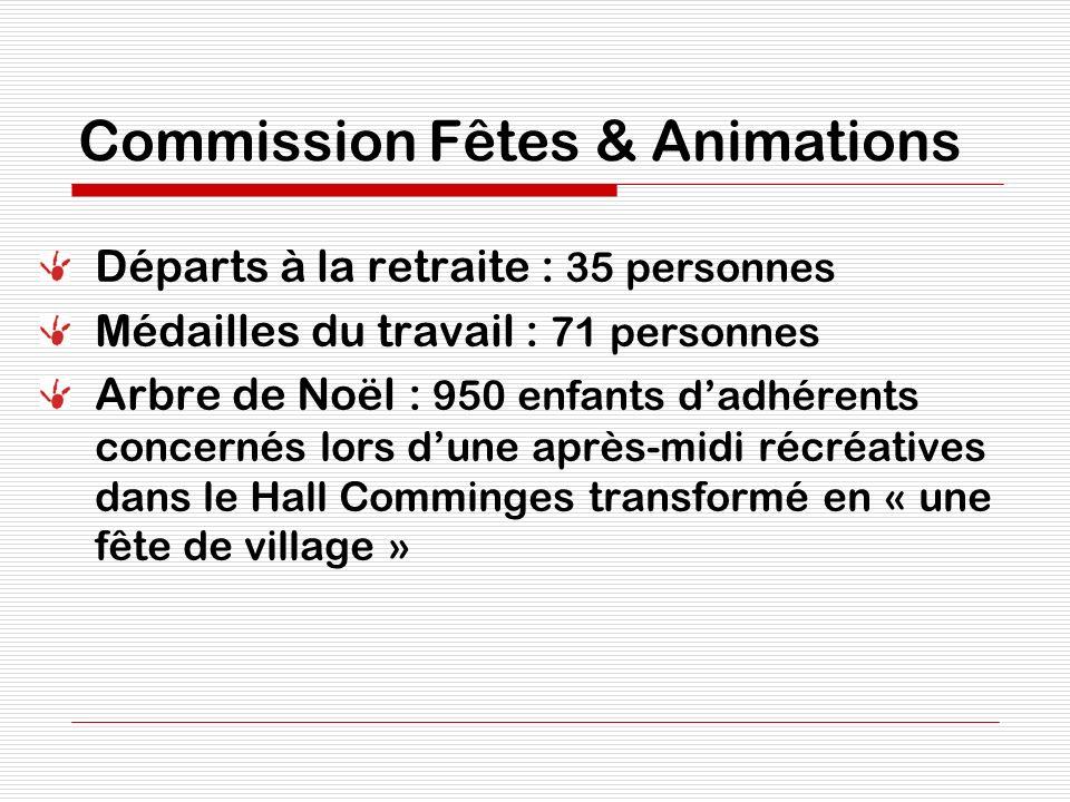 Commission Fêtes & Animations Départs à la retraite : 35 personnes Médailles du travail : 71 personnes Arbre de Noël : 950 enfants dadhérents concernés lors dune après-midi récréatives dans le Hall Comminges transformé en « une fête de village »