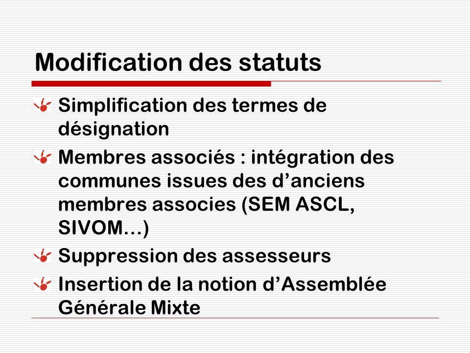 Simplification des termes de désignation Membres associés : intégration des communes issues des danciens membres associes (SEM ASCL, SIVOM…) Suppression des assesseurs Insertion de la notion dAssemblée Générale Mixte