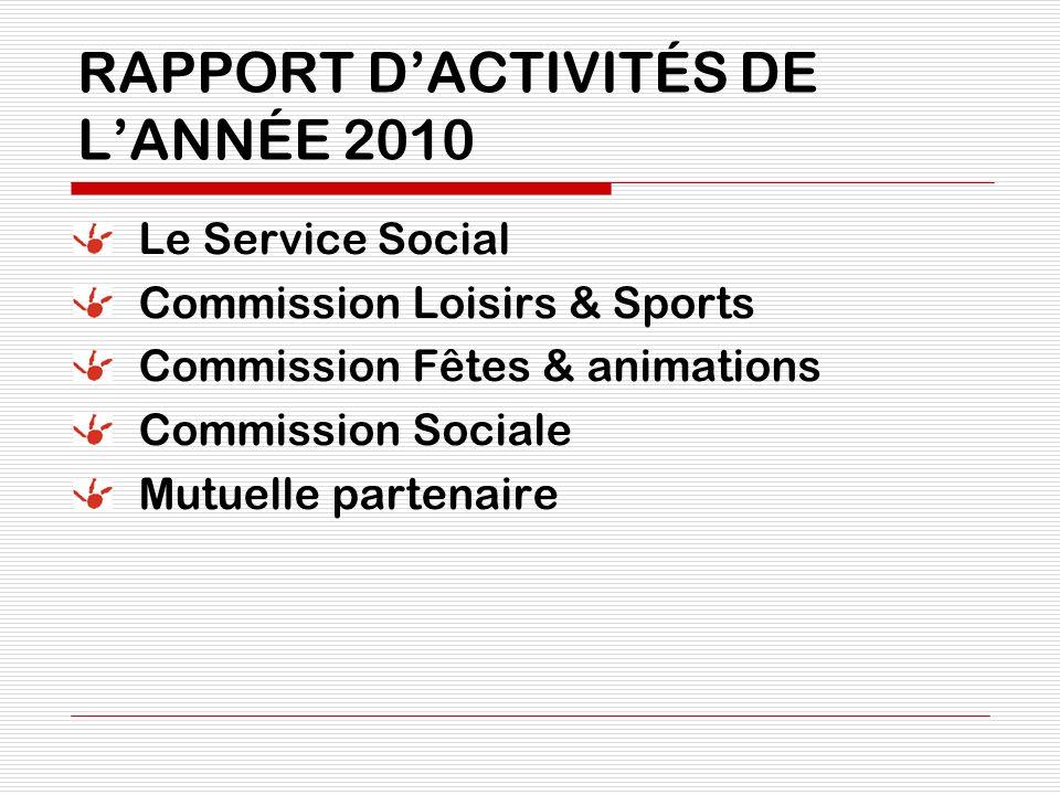 RAPPORT DACTIVITÉS DE LANNÉE 2010 Le Service Social Commission Loisirs & Sports Commission Fêtes & animations Commission Sociale Mutuelle partenaire