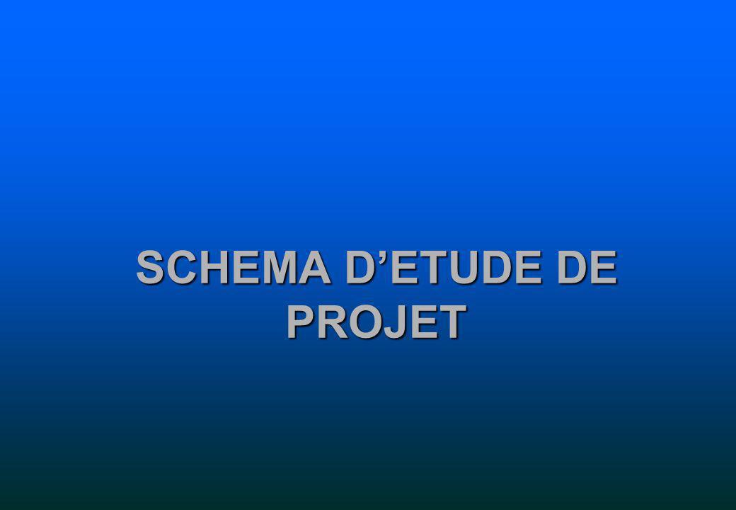 SCHEMA DETUDE DE PROJET