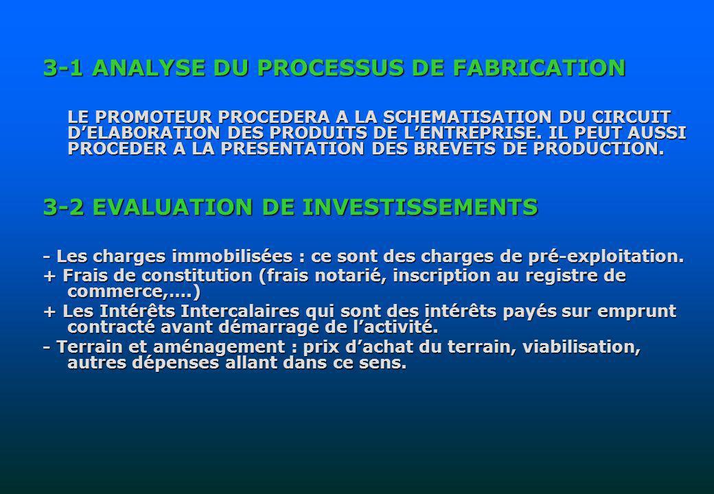 3-1 ANALYSE DU PROCESSUS DE FABRICATION LE PROMOTEUR PROCEDERA A LA SCHEMATISATION DU CIRCUIT DELABORATION DES PRODUITS DE LENTREPRISE. IL PEUT AUSSI