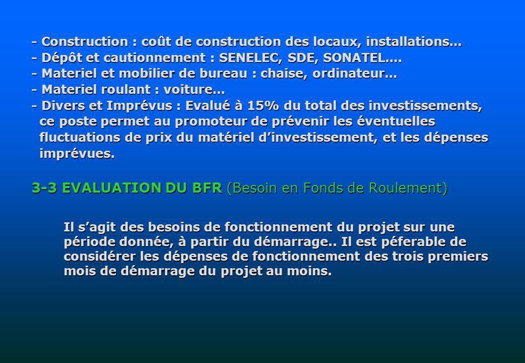 - Construction : coût de construction des locaux, installations… - Dépôt et cautionnement : SENELEC, SDE, SONATEL…. - Materiel et mobilier de bureau :