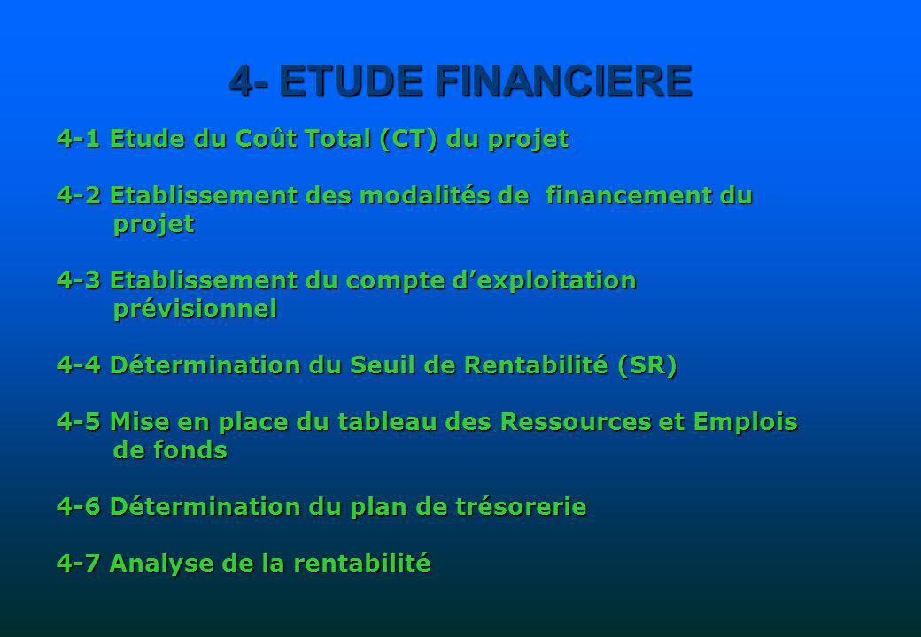 4- ETUDE FINANCIERE 4-1 Etude du Coût Total (CT) du projet 4-2 Etablissement des modalités de financement du projet projet 4-3 Etablissement du compte dexploitation prévisionnel prévisionnel 4-4 Détermination du Seuil de Rentabilité (SR) 4-5 Mise en place du tableau des Ressources et Emplois de fonds de fonds 4-6 Détermination du plan de trésorerie 4-7 Analyse de la rentabilité