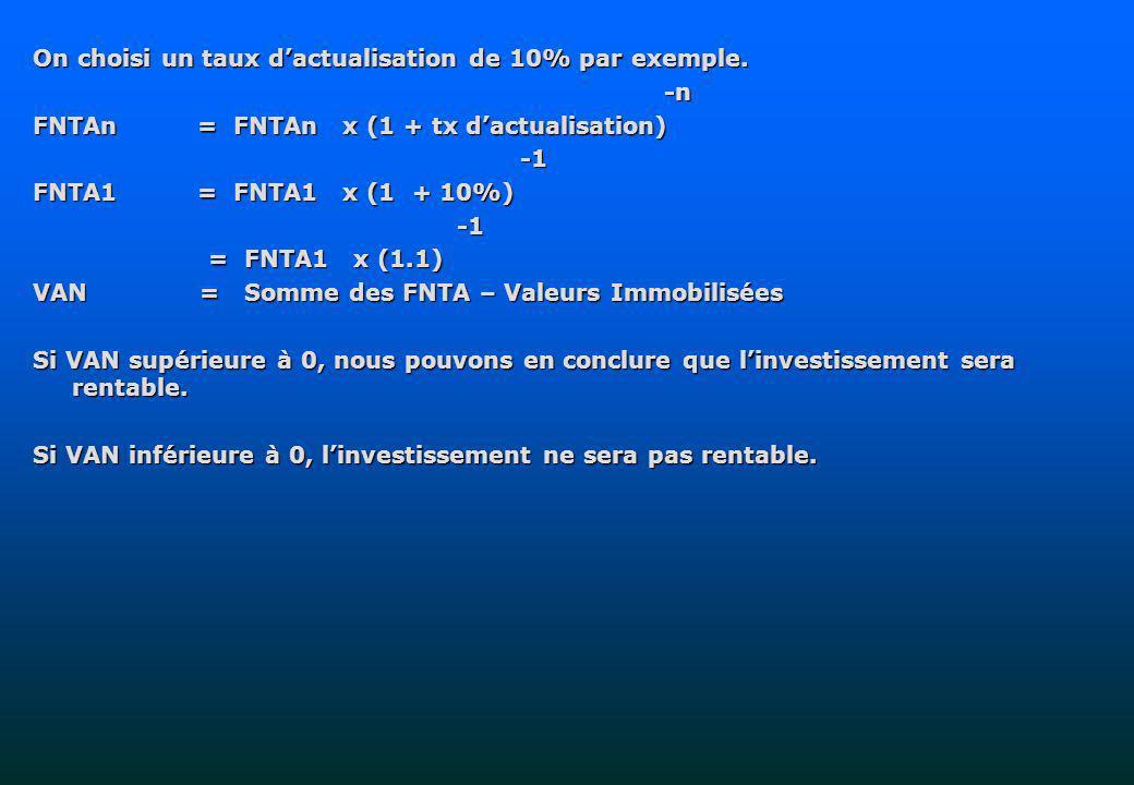 On choisi un taux dactualisation de 10% par exemple. -n -n FNTAn = FNTAn x (1 + tx dactualisation) -1 -1 FNTA1 = FNTA1 x (1 + 10%) -1 -1 = FNTA1 x (1.