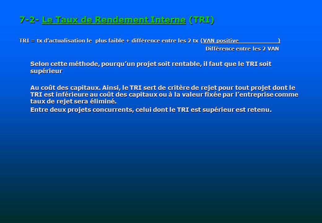 7-2- Le Taux de Rendement Interne (TRI) TRI = tx dactualisation le plus faible + différence entre les 2 tx (VAN positive ) Différence entre les 2 VAN Différence entre les 2 VAN Selon cette méthode, pourquun projet soit rentable, il faut que le TRI soit supérieur Au coût des capitaux.