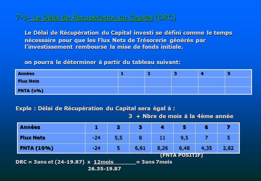 7-3- Le Délai de Récupération du Capital (DRC) Le Délai de Récupération du Capital investi se défini comme le temps nécessaire pour que les Flux Nets de Trésorerie générés par linvestissement rembourse la mise de fonds initiale.