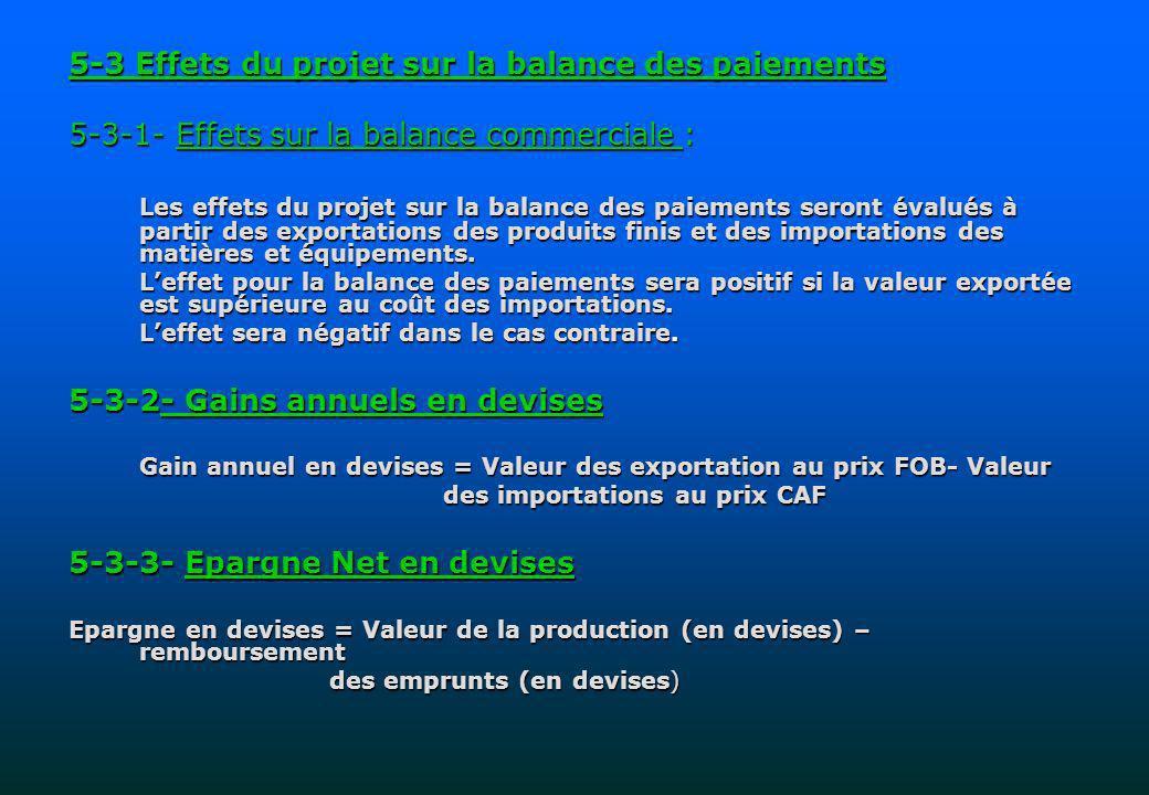 5-3 Effets du projet sur la balance des paiements 5-3-1- Effets sur la balance commerciale : Les effets du projet sur la balance des paiements seront évalués à partir des exportations des produits finis et des importations des matières et équipements.