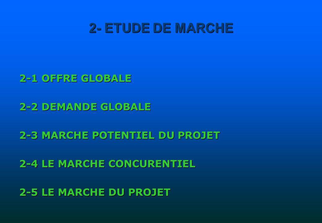 2- ETUDE DE MARCHE 2-1 OFFRE GLOBALE 2-2 DEMANDE GLOBALE 2-3 MARCHE POTENTIEL DU PROJET 2-4 LE MARCHE CONCURENTIEL 2-5 LE MARCHE DU PROJET
