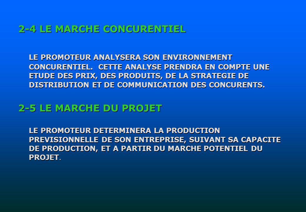 2-4 LE MARCHE CONCURENTIEL LE PROMOTEUR ANALYSERA SON ENVIRONNEMENT CONCURENTIEL. CETTE ANALYSE PRENDRA EN COMPTE UNE ETUDE DES PRIX, DES PRODUITS, DE