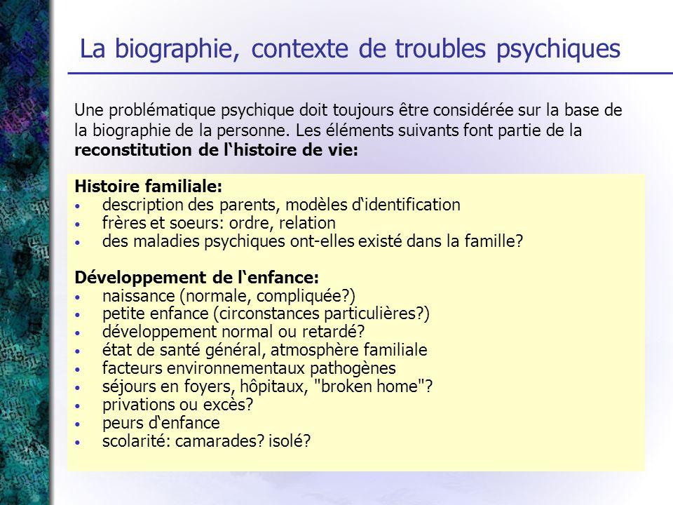 La biographie, contexte de troubles psychiques Histoire familiale: description des parents, modèles didentification frères et soeurs: ordre, relation