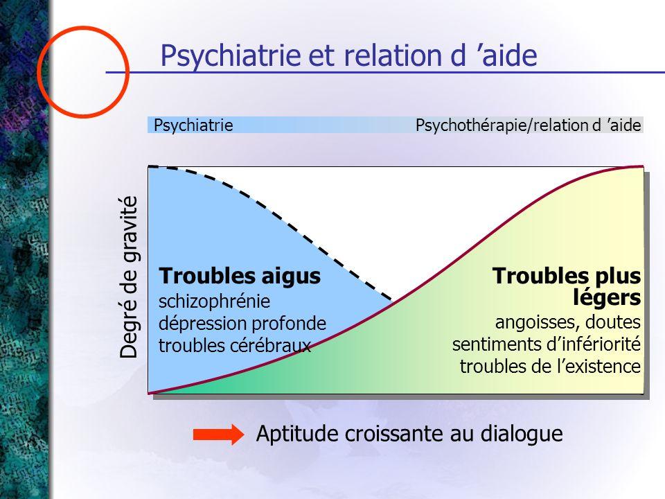 Psychiatrie et relation d aide PsychiatriePsychothérapie/relation d aide Aptitude croissante au dialogue Troubles aigus schizophrénie dépression profo