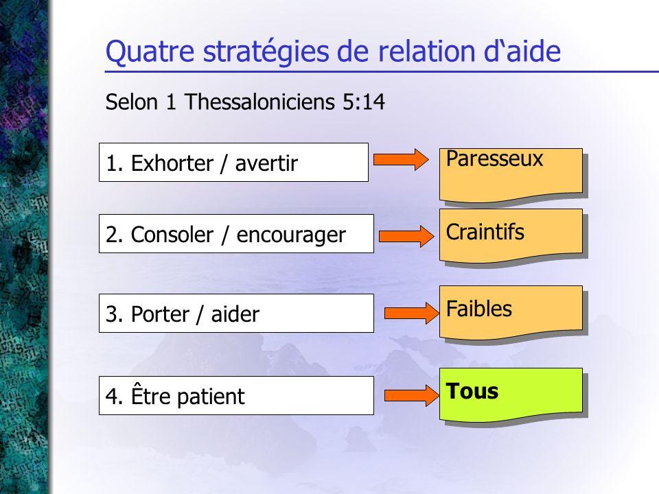 Quatre stratégies de relation daide Selon 1 Thessaloniciens 5:14 1. Exhorter / avertir Paresseux Craintifs 3. Porter / aider Faibles 4. Être patient T