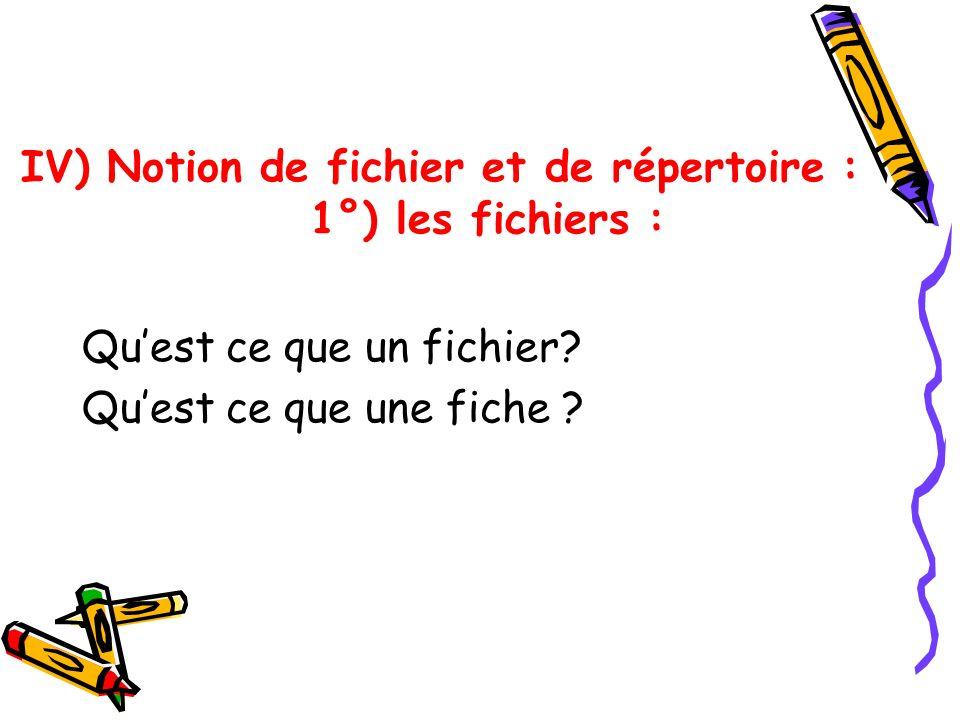 IV) Notion de fichier et de répertoire : 1°) les fichiers : Quest ce que un fichier? Quest ce que une fiche ?