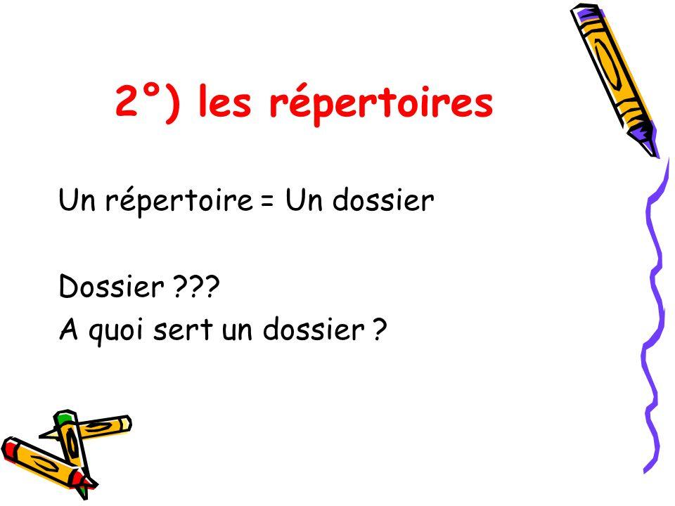 2°) les répertoires Un répertoire = Un dossier Dossier ??? A quoi sert un dossier ?