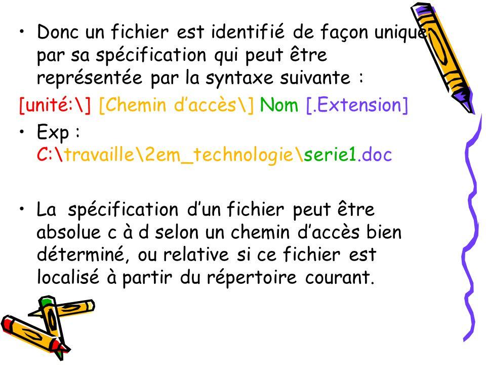 Donc un fichier est identifié de façon unique par sa spécification qui peut être représentée par la syntaxe suivante : [unité:\] [Chemin daccès\] Nom