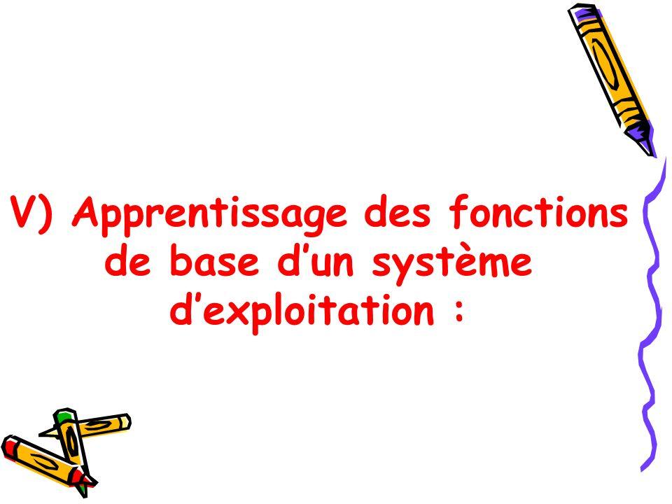 V) Apprentissage des fonctions de base dun système dexploitation :