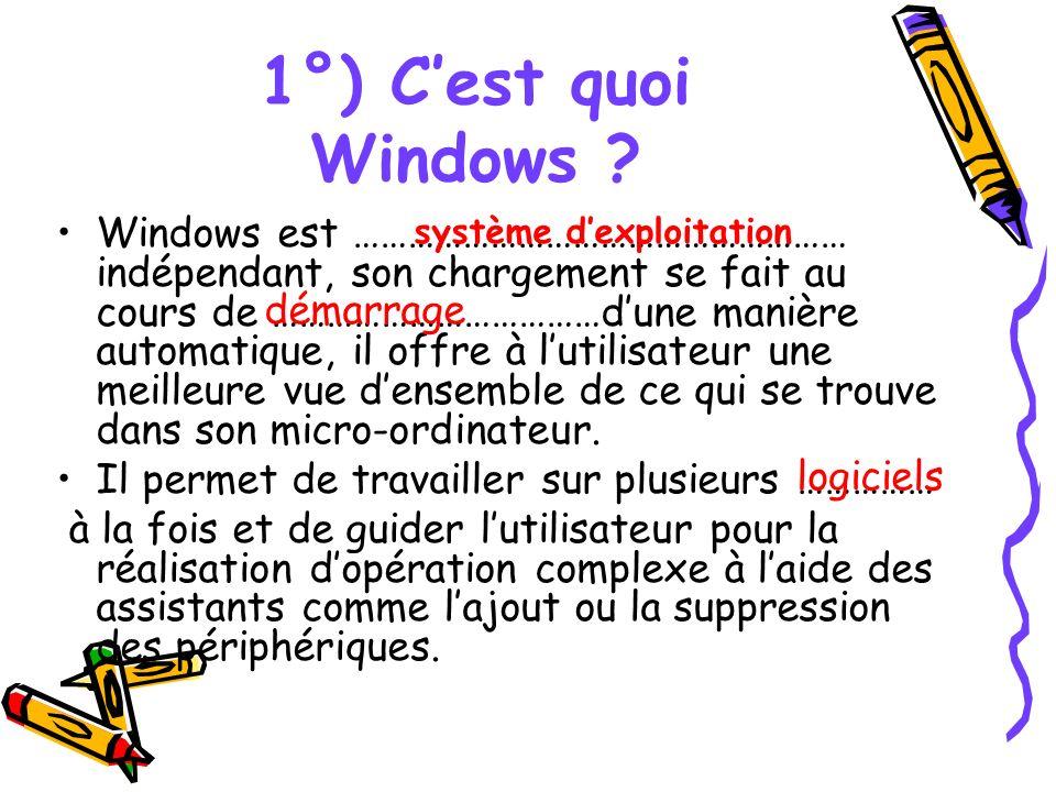 1°) Cest quoi Windows ? Windows est ……………………………………………… indépendant, son chargement se fait au cours de ………………………………dune manière automatique, il offre
