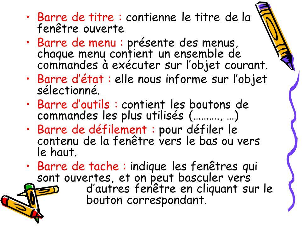 Barre de titre : contienne le titre de la fenêtre ouverte Barre de menu : présente des menus, chaque menu contient un ensemble de commandes à exécuter