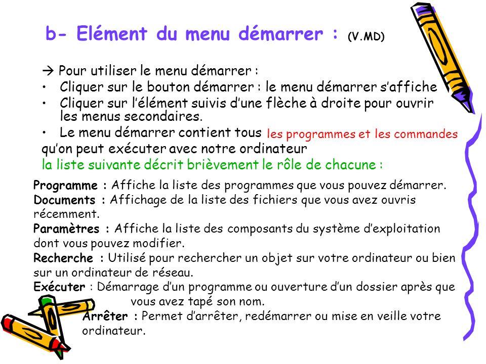 b- Elément du menu démarrer : (V.MD) Pour utiliser le menu démarrer : Cliquer sur le bouton démarrer : le menu démarrer saffiche Cliquer sur lélément