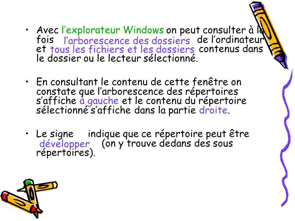 Avec lexplorateur Windows on peut consulter à la fois de lordinateur et contenus dans le dossier ou le lecteur sélectionné. En consultant le contenu d