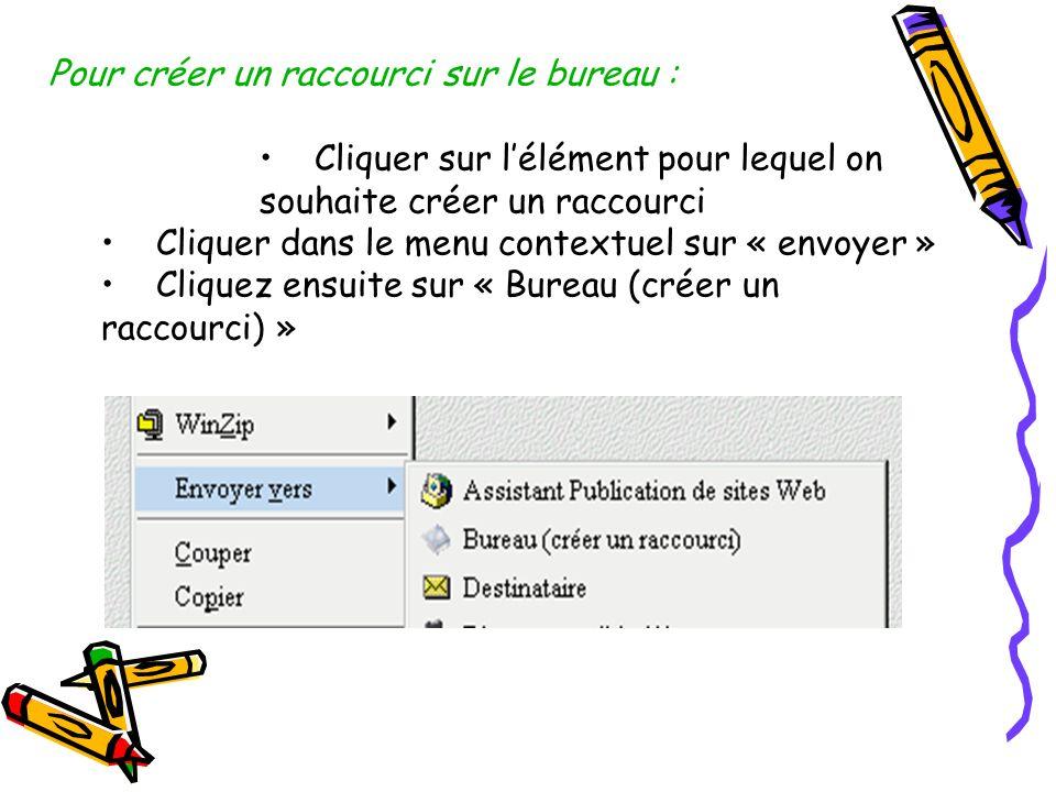 Pour créer un raccourci sur le bureau : Cliquer sur lélément pour lequel on souhaite créer un raccourci Cliquer dans le menu contextuel sur « envoyer