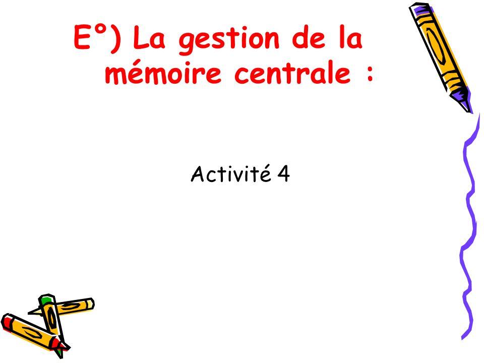 E°) La gestion de la mémoire centrale : Activité 4