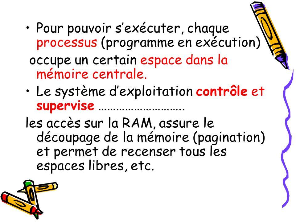 Pour pouvoir sexécuter, chaque processus (programme en exécution) occupe un certain espace dans la mémoire centrale. Le système dexploitation contrôle