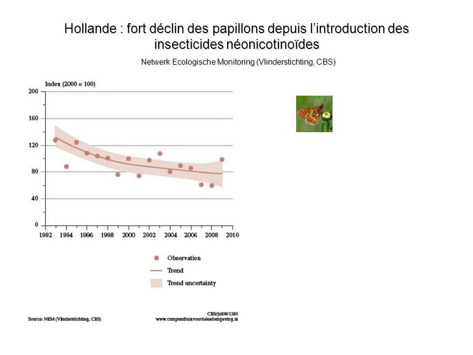 Hollande : fort déclin des papillons depuis lintroduction des insecticides néonicotinoïdes Netwerk Ecologische Monitoring (Vlinderstichting, CBS)