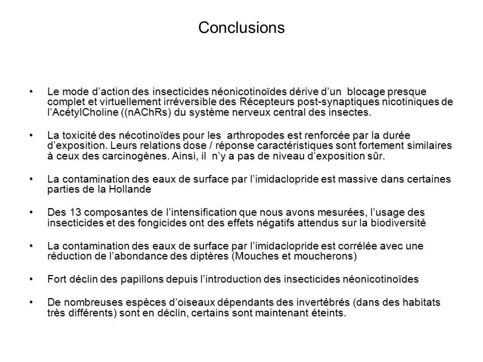 Conclusions Le mode daction des insecticides néonicotinoïdes dérive dun blocage presque complet et virtuellement irréversible des Récepteurs post-syna