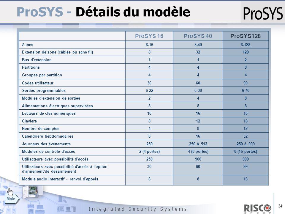 34 I n t e g r a t e d S e c u r i t y S y s t e m s Main ProSYS - Détails du modèle ProSYS 16ProSYS 40ProSYS128 Zones8-168-408-128 Extension de zone
