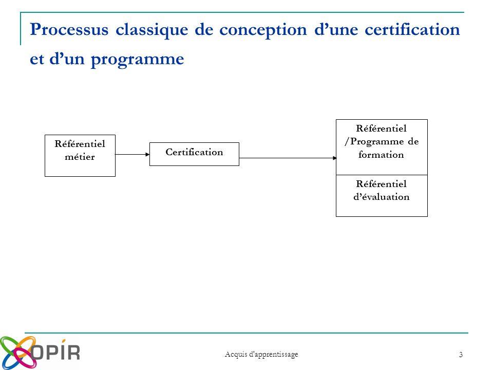 Acquis d apprentissage 3 Processus classique de conception dune certification et dun programme Référentiel métier Référentiel /Programme de formation Référentiel dévaluation Certification