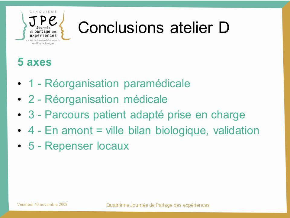 Conclusions atelier D 5 axes 1 - Réorganisation paramédicale 2 - Réorganisation médicale 3 - Parcours patient adapté prise en charge 4 - En amont = vi