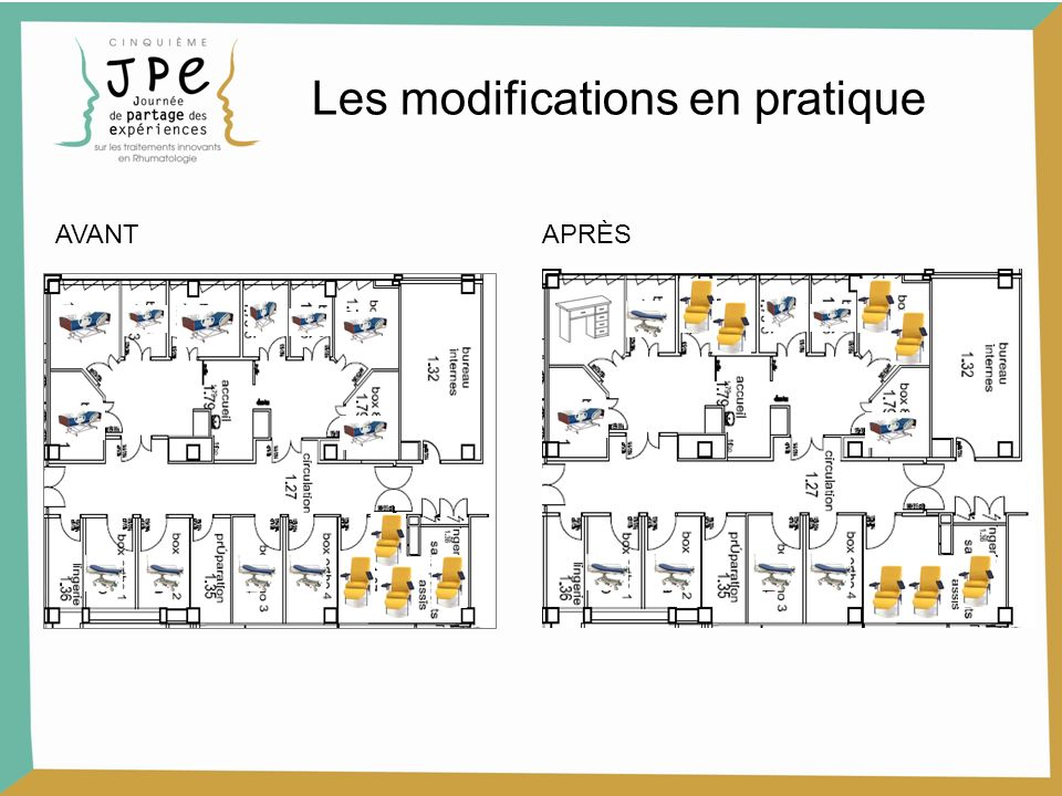 Les modifications en pratique AVANTAPRÈS