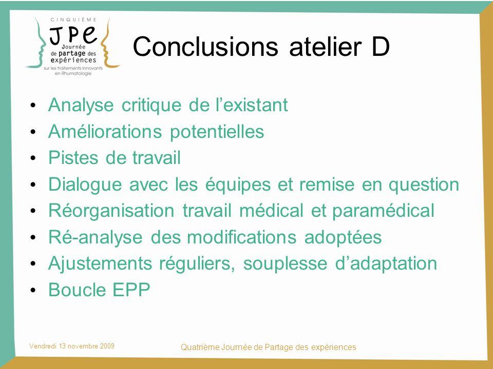 Conclusions atelier D Analyse critique de lexistant Améliorations potentielles Pistes de travail Dialogue avec les équipes et remise en question Réorg