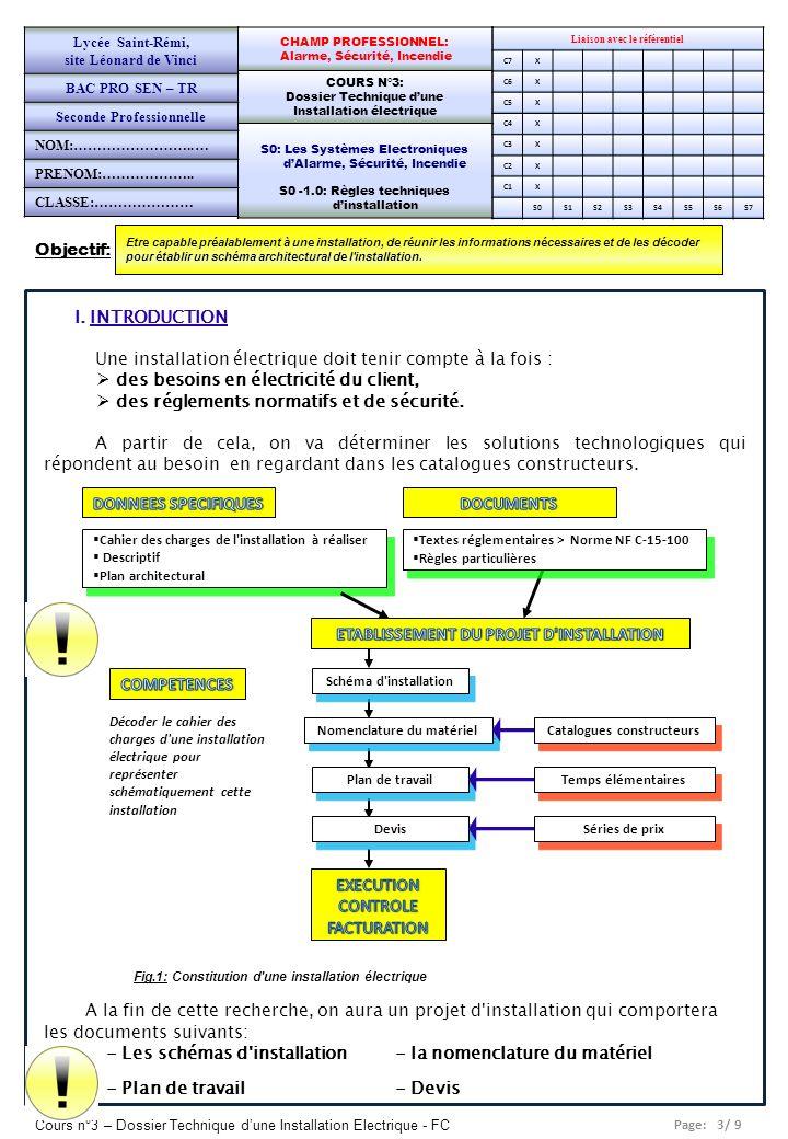 Page: 3/ 9 Cours n°3 – Dossier Technique dune Installation Electrique - FC Objectif: Etre capable préalablement à une installation, de réunir les info