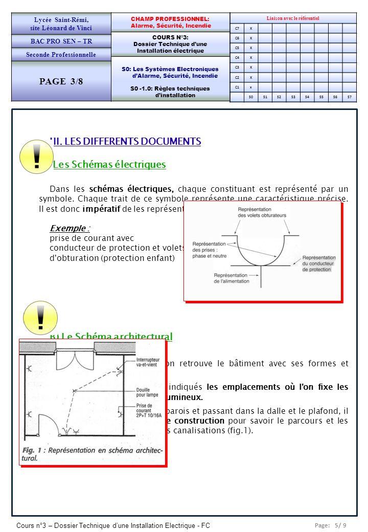 Page: 5/ 9 Cours n°3 – Dossier Technique dune Installation Electrique - FC Liaison avec le référentiel C7X C6X C5X C4X C3X C2X C1x S0S1S2S3S4S5S6S7 CH