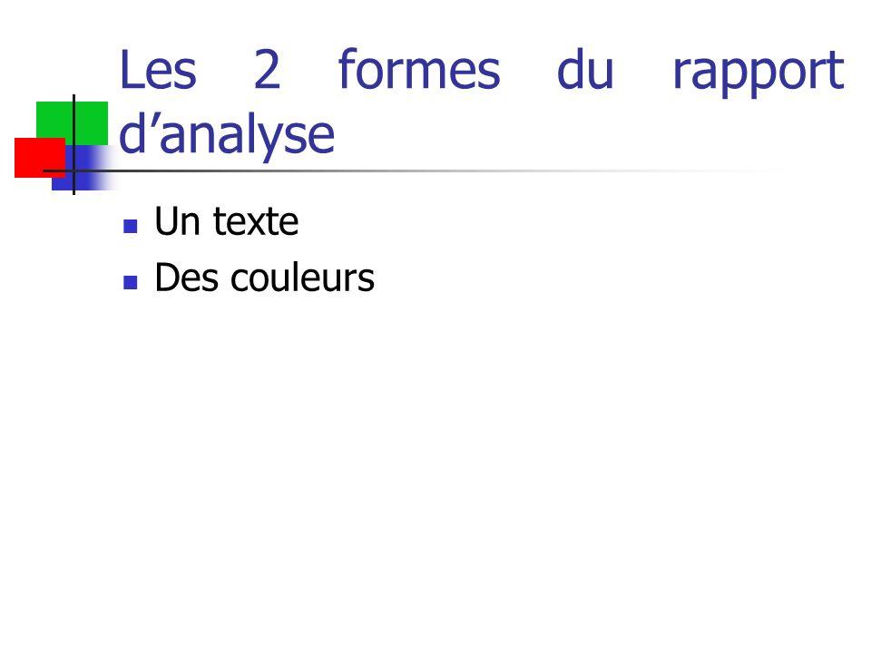1°) un texte : - nombre de mots manquants, (ce qu il reste à faire) - le nombre de mots mal placés (ce qui est exact mais doit être amélioré) - le nombre de mots inexacts (ce qui doit être corrigé)